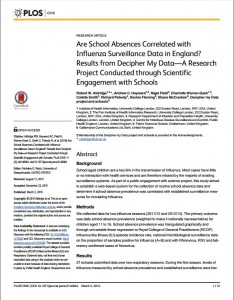 Are School Absences Correlated with Influenza Surveillance Data in England? Results from Decipher My Data—A Research Project Conducted through Scientific Engagement with Schools